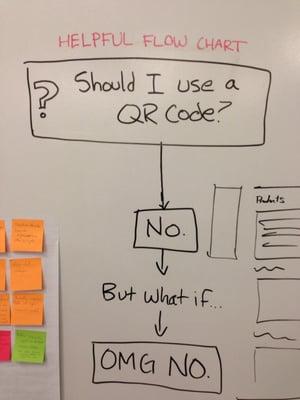 Should-I-use-a-QR-code