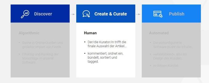create_curate-1